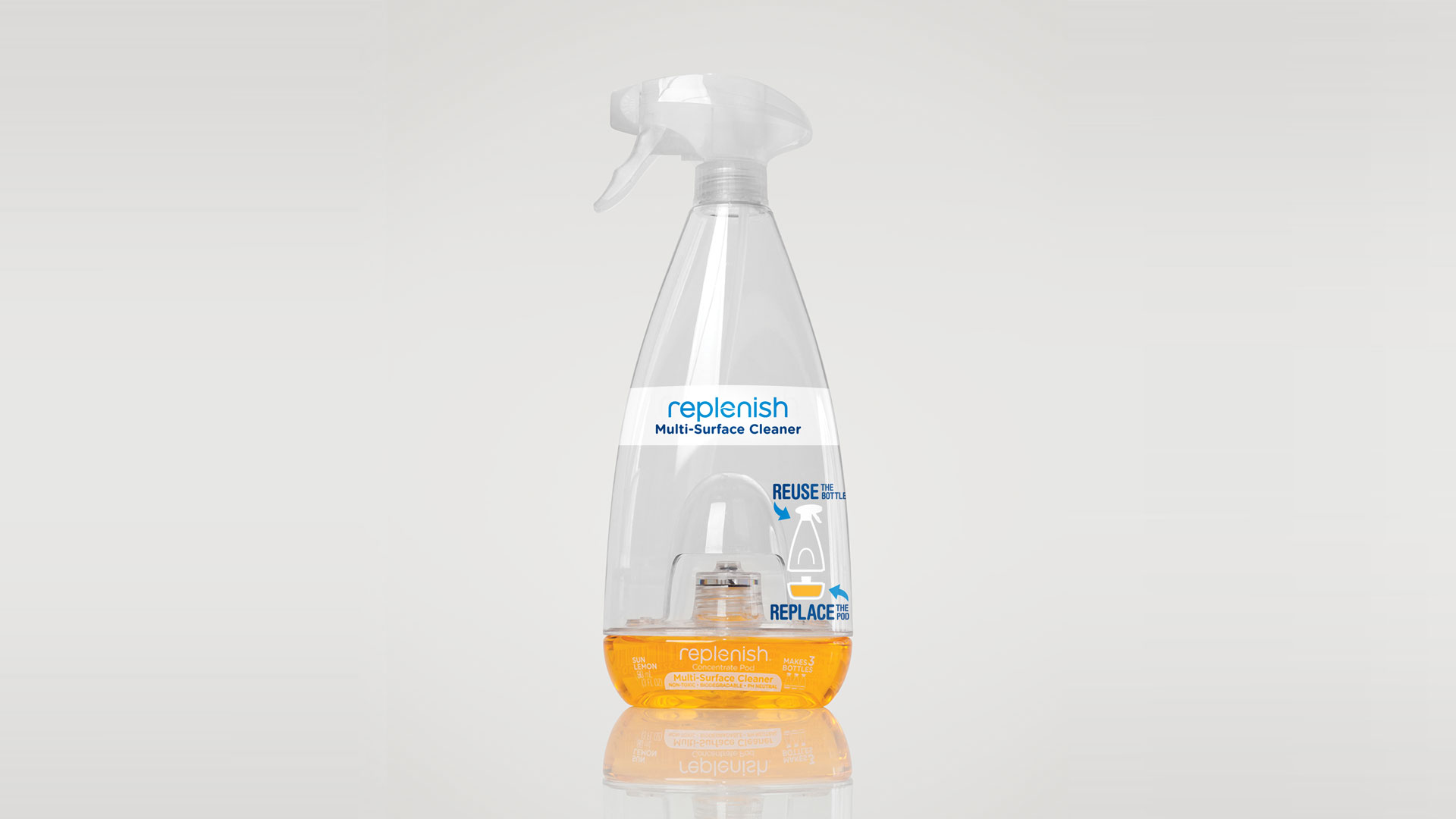 Product Review Replenish Multi Surface Cleaner Your